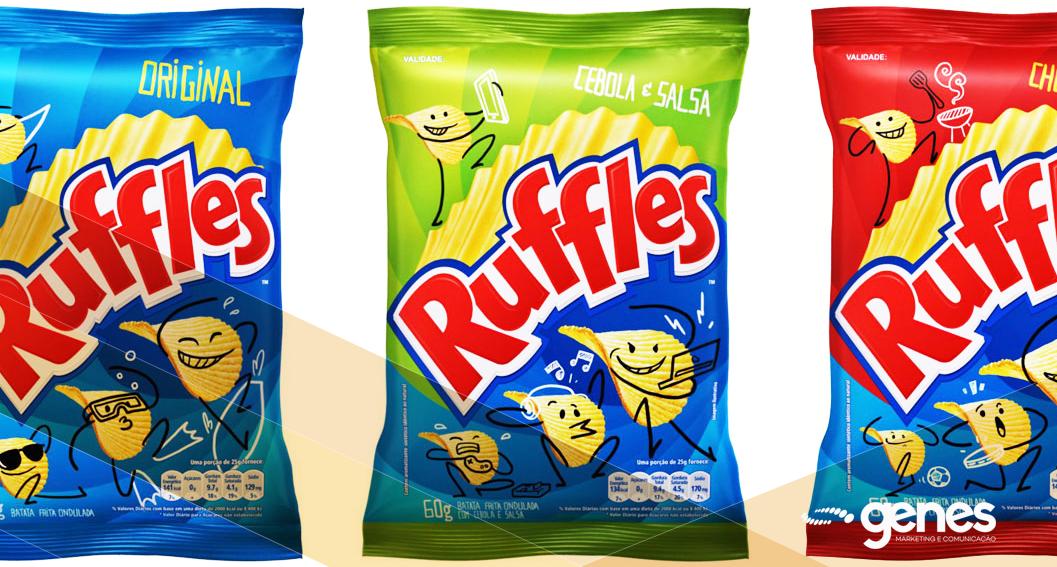 25 - Blog - Ruffles no Spotify